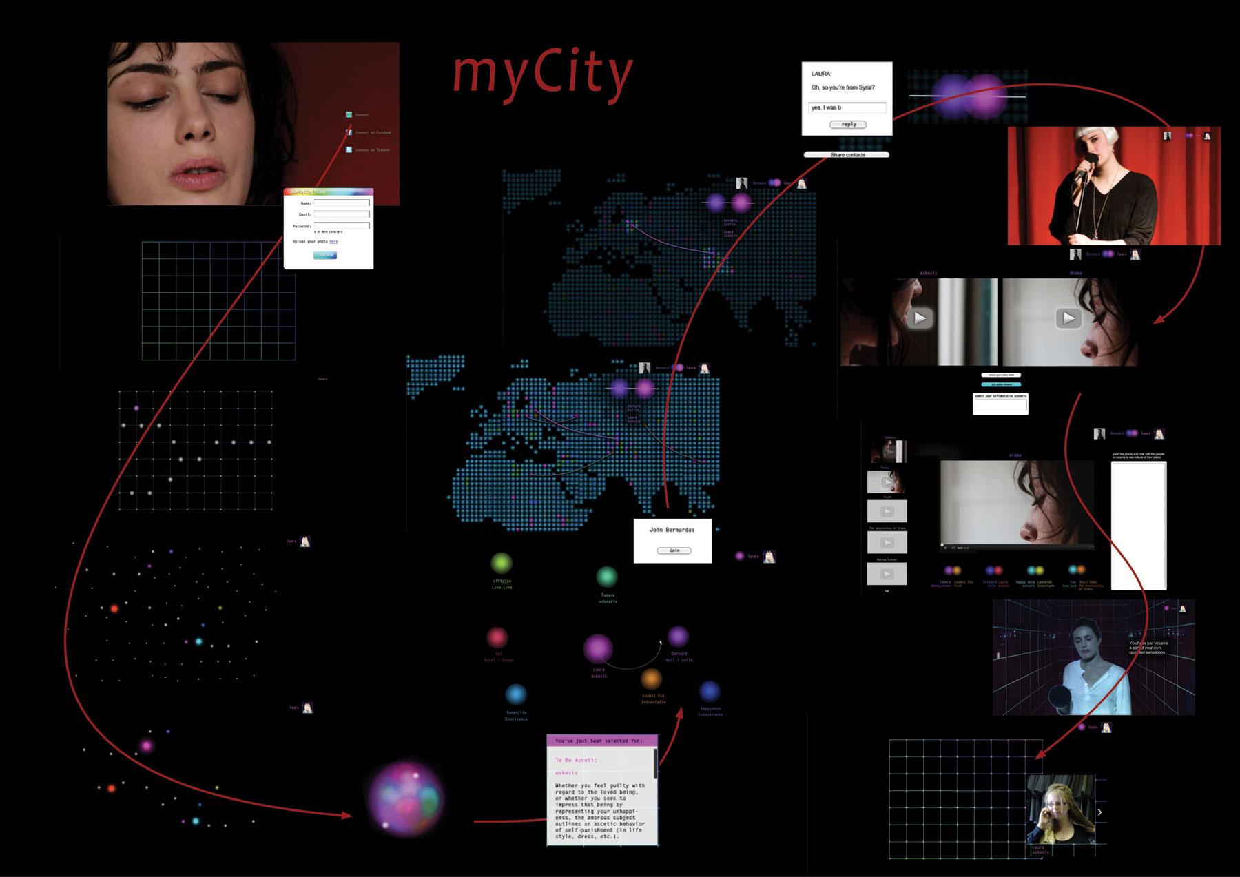 mycity-onepage